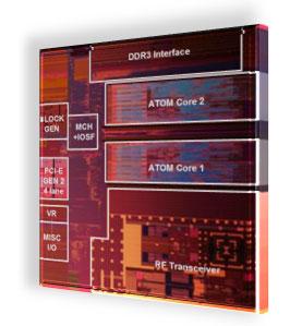 Опытный SoC Intel Rosepoint с двумя ядрами Intel Atom и Wi-Fi передатчиком
