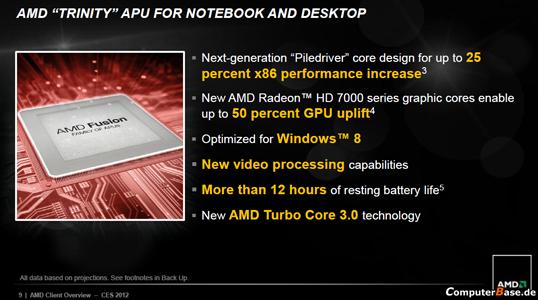 С процессорами Trinity компания AMD усилит фирменные мобильные платформы
