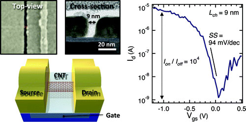Будущее электроники заключено в нанотрубках?