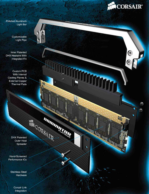 Модули DDR3 3000 МГц Corsair Dominator Platinum