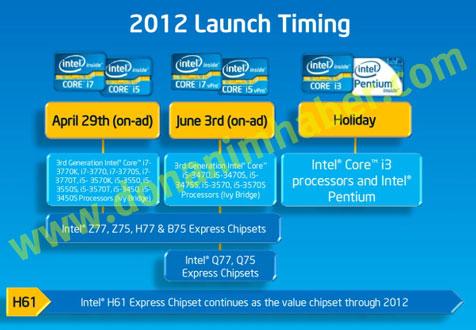 Ожидаемое расписание анонсов процессоров Intel Ivy Bridge