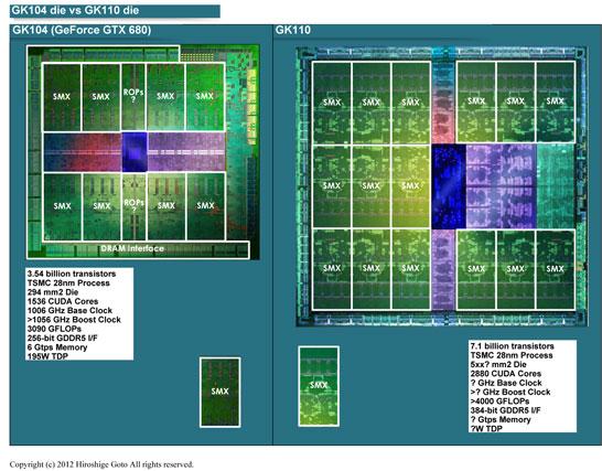 Сравнение кристаллов NVIDIA GK104 и GK110