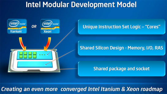 Модульная структура будущих серверных унифицированных процессоров Intel