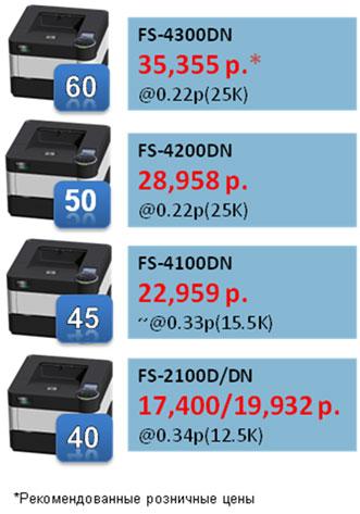 Рекомендованные цены на новые модели монохромных лазерных принтеров формата A4 компании Kyocera