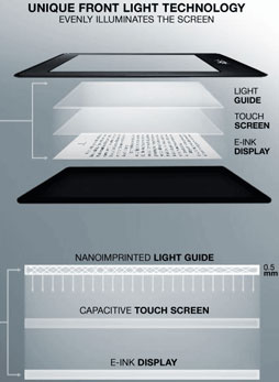 Экран Paperwhite — это больше, чем E Ink