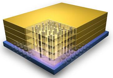 Принцип организации памяти Hybrid Memory Cube