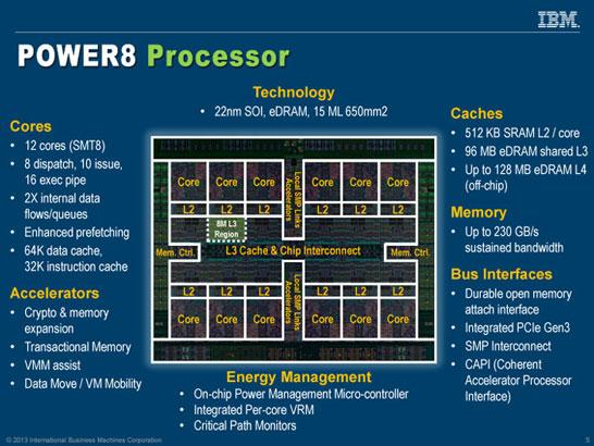 Строение 12-ядерного процессора IBM Power8