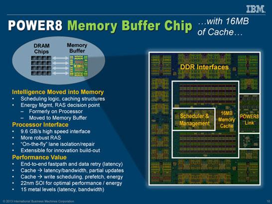 Работа с оперативной памятью возможна лишь через специальный дискретный кэш-буфер