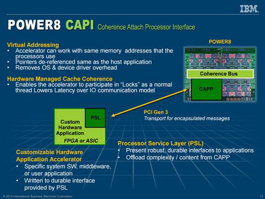 Интерфейс CAPI свободен для лицензирования. Доступ к внутренней процессорной шине может получить любой разработчик.