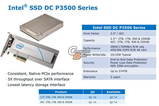 Состав и характеристики серии SSD Intel P3500