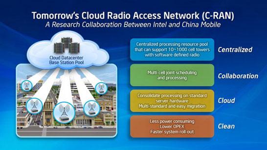 Облачные локальные радиосети — это информационно насыщенное будущее без проводов