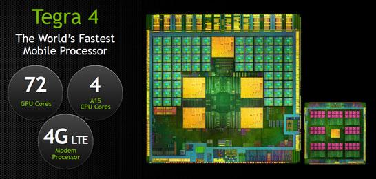 NVIDIA Tegra 4 и LTE-модем (SoC поддерживает программный модем)