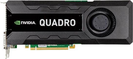NVIDIA Quadro — подарок профессионалам графики