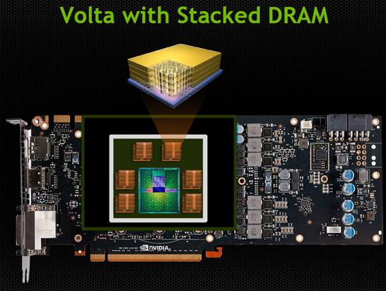 Концепция использования стековой памяти на подложке с графическим процессором