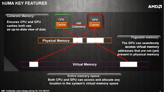 Общий пул памяти сочетает независимое обращение