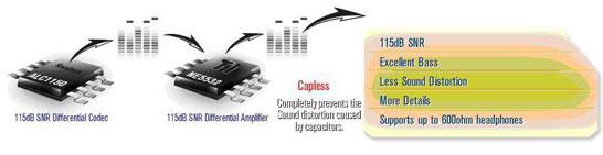 Меньше конденсаторов в тракте — чище звук