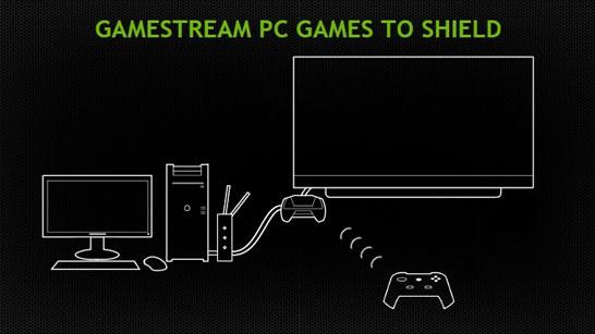 Консоль NVIDIA Shield становится важным звеном в развитии игрового стримминга на оборудовании компании