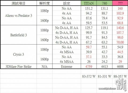 Сравнительное тестирование AMD Hawaii (Radeon R9-290X)