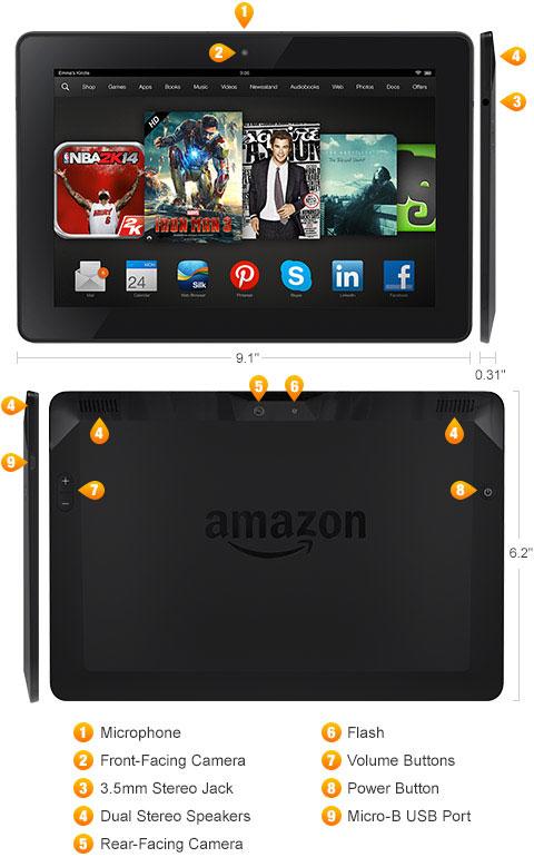 >Внешний вид и порты планшета Amazon Kindle Fire HDX 8.9