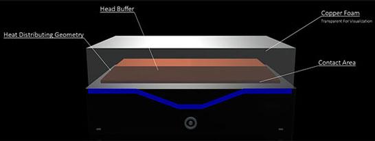 Структурное строение радиатора Silent Power