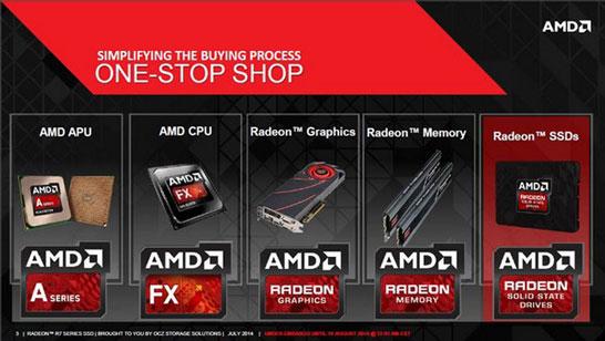 Ассортимент фирменных устройств AMD пополнится игровыми SSD