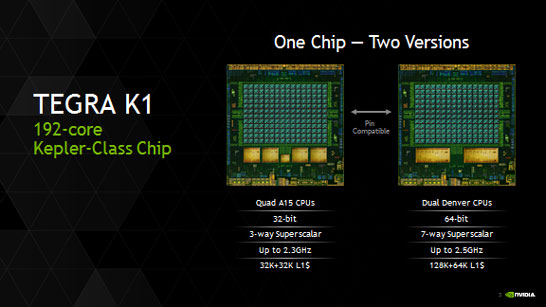 Сравнение четырёхъядерной SoC NVIDIA Tegra K1 и двухъядерной