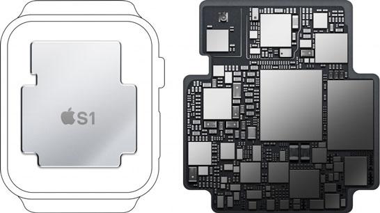 Схематическое изображение SiP Apple S1 для Apple Watch