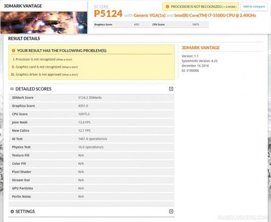 Копия экрана с результатами тестирования процессора Intel Core i7-5500U (Broadwell)