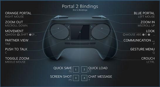 Игровой контроллер Valve