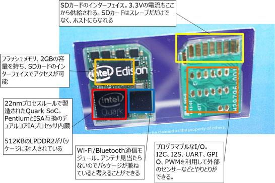 Строение Intel Edison (японская версия)