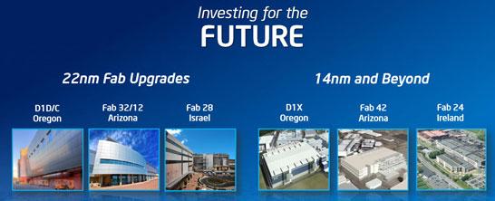 В 2012 году планы по переходу на 14-нм выглядели вот так. Сегодня от этих планов остался только завод D1X в Орегоне.