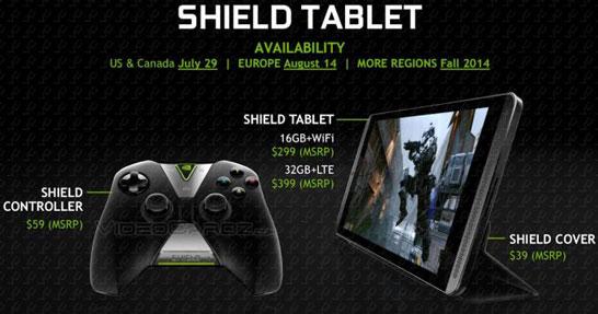 Всё о планшете NVIDIA Shield на одной картинке