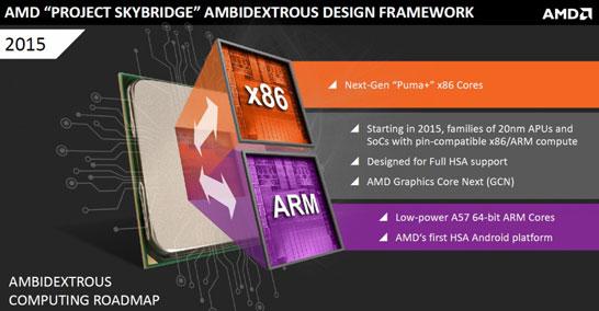 В следующем году платформа для планшетов на решениях AMD станет унифицированной