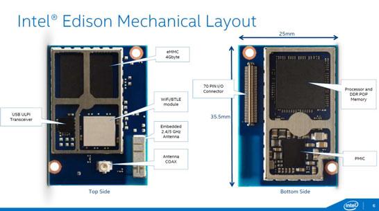 Расположение элементов на плате Intel Edison