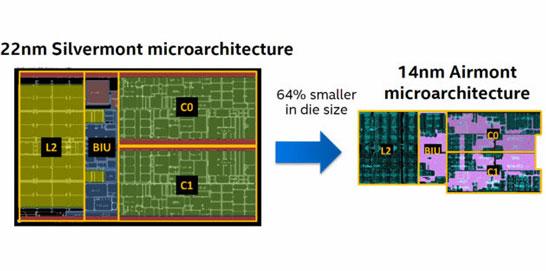 Сравнение площади вычислительных ядер 22-нм и 14-нм процессоров Intel Atom