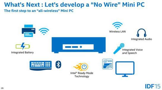 Полностью беспроводной ПК: Wi-Fi, Bluetooth и батарейки