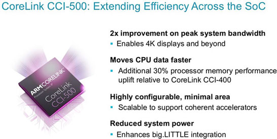 Скорость межчиповых соединений обеспечит северный мост ARM CCI-500