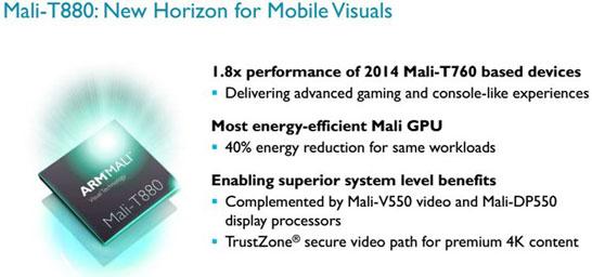 Видеоядра ARM Mali-T880 оптимизированы для вывода графики с качеством 4K
