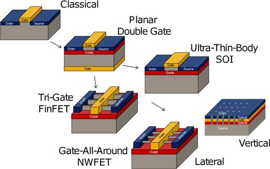 Варианты исполнения транзисторов