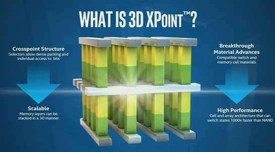 Структура и основные преимущества памяти 3D XPoint