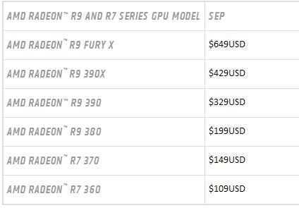 Рекомендованная компанией AMD стоимость видеокарт 300-й серии
