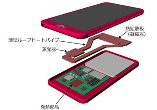 Даже мощные смартфоны смогут работать без частотного троттлинга от перегрева