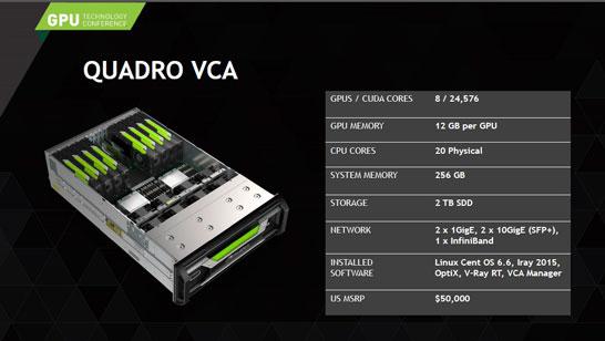 Сервер на базе NVIDIA Quadro M6000 для удалённой обработки графики