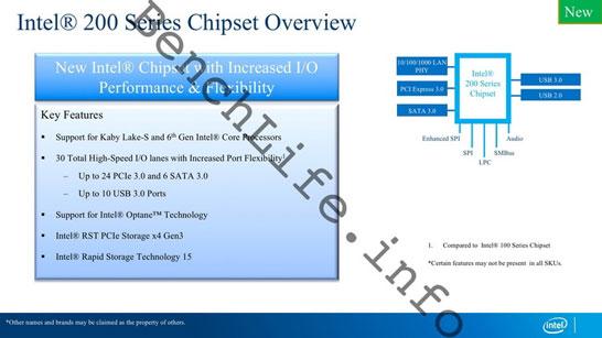 Возможности логики Intel «двухсотой» серии