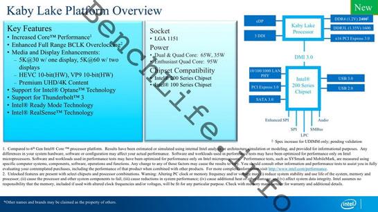 Краткое описание платформы Intel Kaby Lake