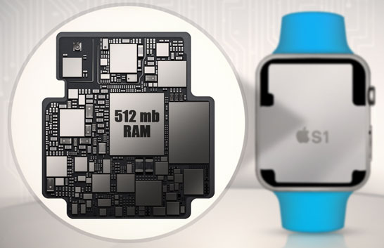 SiP-компоновка процессора S1 для умных часов компании Apple