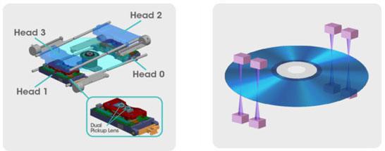 Схема конструкции оптической системы новых приводов Optical Disc Archive