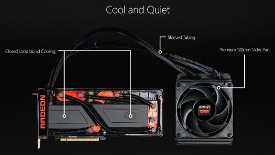 Строение системы охлаждения видеокарты AMD Radeon Pro Duo