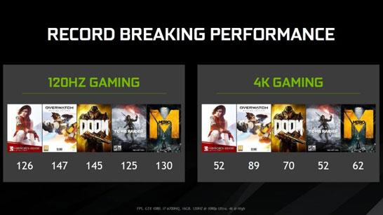 Возможности мобильной видеокарты NVIDIA GeForce GTX 1080 в составе ноутбуков