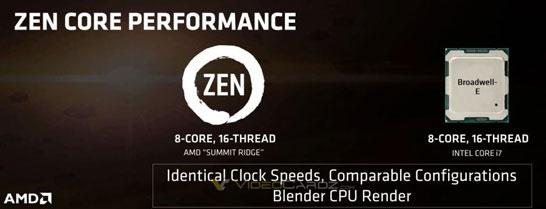 AMD «сделала» процессоры Broadwell